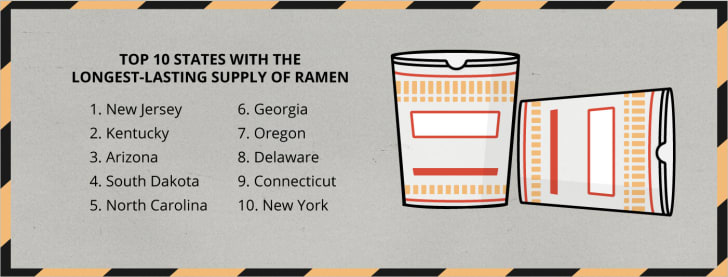 Map of states with the longest-lasting supply of ramen