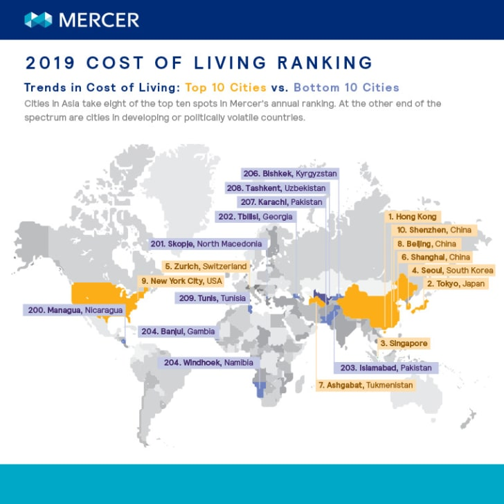 Map showing top ten most and least expensive cities across the world