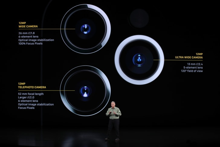 Presentation launching iPhone 11.