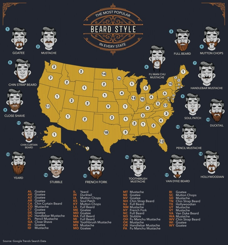 The Black Tux map of popular beard by state