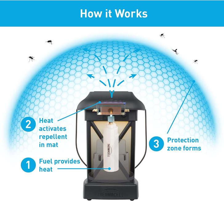 Mosquito repellent lantern.