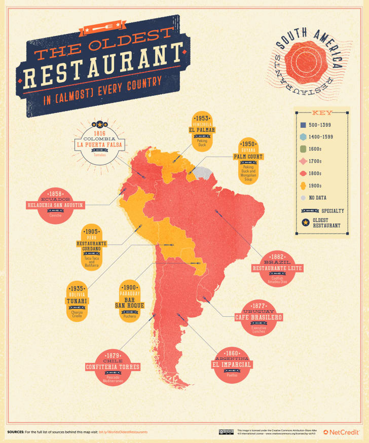 map of south america's oldest restaurants