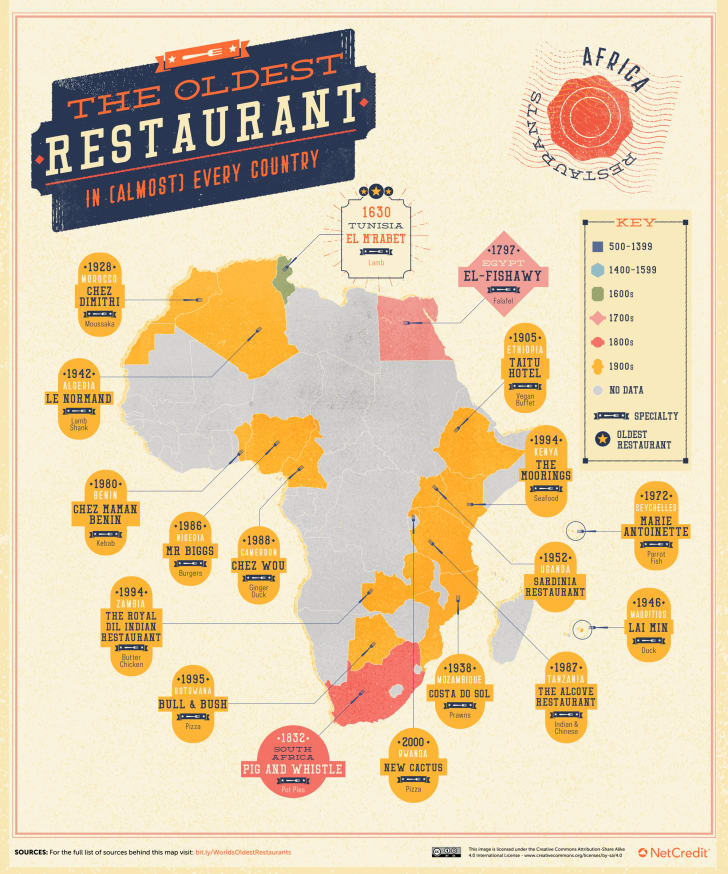 map of africa's oldest restaurants
