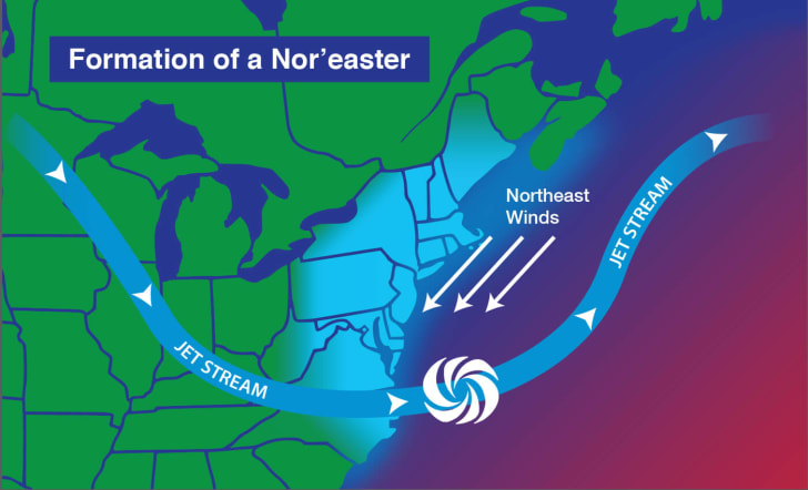 O que exatamente é uma tempestade Nor'easter?