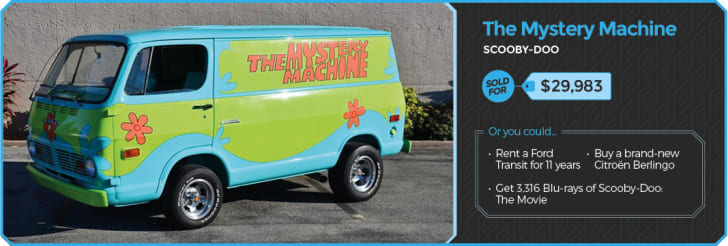 Mystery Machine from Scooby Doo.