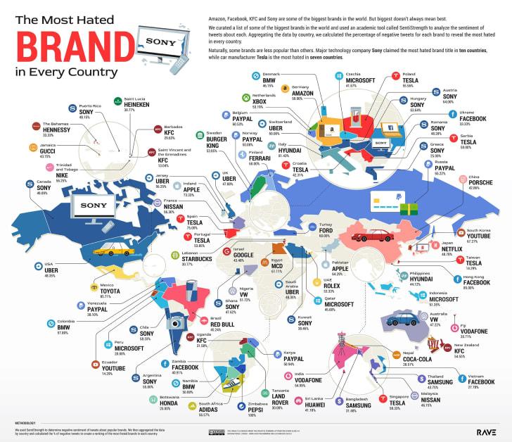 ненависні бренди світу