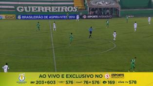 VÍDEO: Em jogo de cinco gols, Chape derrota o Coritiba na estreia do Brasileirão de Aspirantes