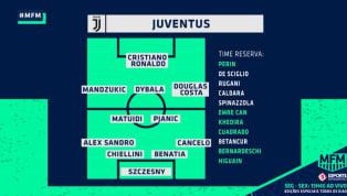 VÍDEO: CR7 pode causar barração de estrela na Juventus! Veja as possibilidades!