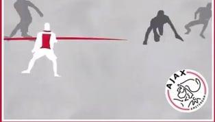 Animação relembra os 500 gols de Zlatan Ibrahimovic na carreira