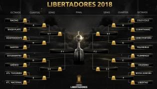 Días y horarios de los octavos de final de la Copa Libertadores