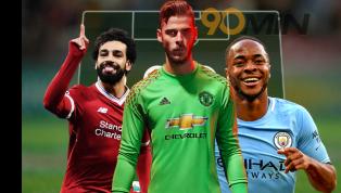 ĐỘI HÌNH HAY NHẤT VÒNG 1 NGOẠI HẠNG ANH: Man United góp mặt bốn cái tên!