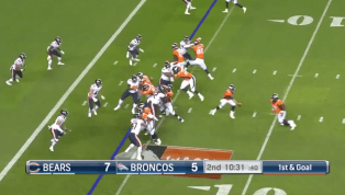 VIDEO: Broncos Take Over and Score Two Unanswered Touchdowns