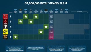 ESL Provides Intel Grand Slam Update After DreamHack Masters Stockholm
