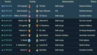 Todos los partidos, horarios y TV de la 6ª jornada de LaLiga Santander