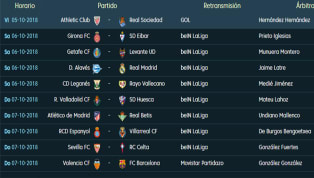 Todos los partidos, horarios y TV de la 8ª jornada de LaLiga Santander