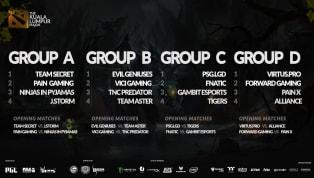 Kuala Lumpur Major Groups Revealed