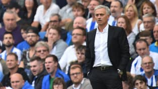 Man Utd Consider Technical Director Appointment as Squad Unrest Under Jose Mourinho Grows