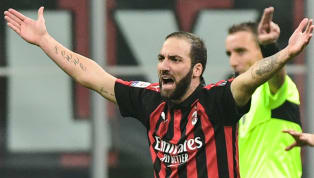 AC Milan Set to Appeal Gonzalo Higuain's Two-Match Suspension for Red Card in Juventus Defeat