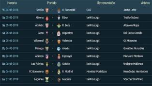 Todos los partidos y horarios de la antepenúltima jornada de LaLiga Santander