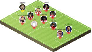 Picking the Best Potential Atlético Madrid Lineup to Face Eibar on Sunday