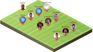 Picking the Best Potential Napoli Lineup to Face Crotone on Sunday