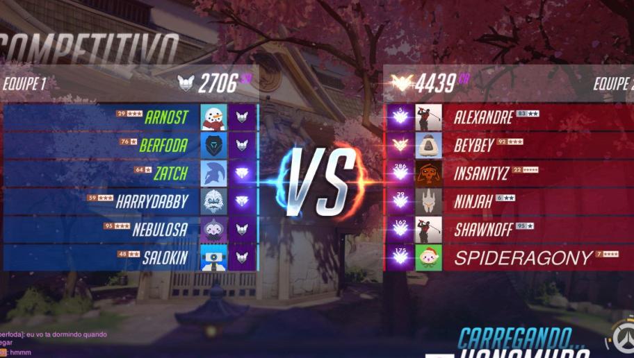 League of legends needs better matchmaking