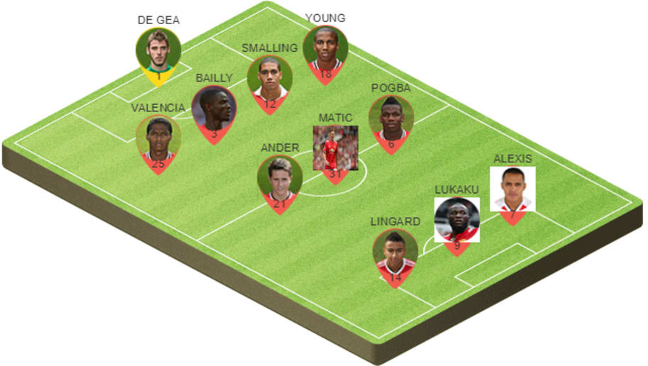 04c3ca3d6 Picking the Best Potential Manchester United Lineup to Face Chelsea in the  FA Cup Final
