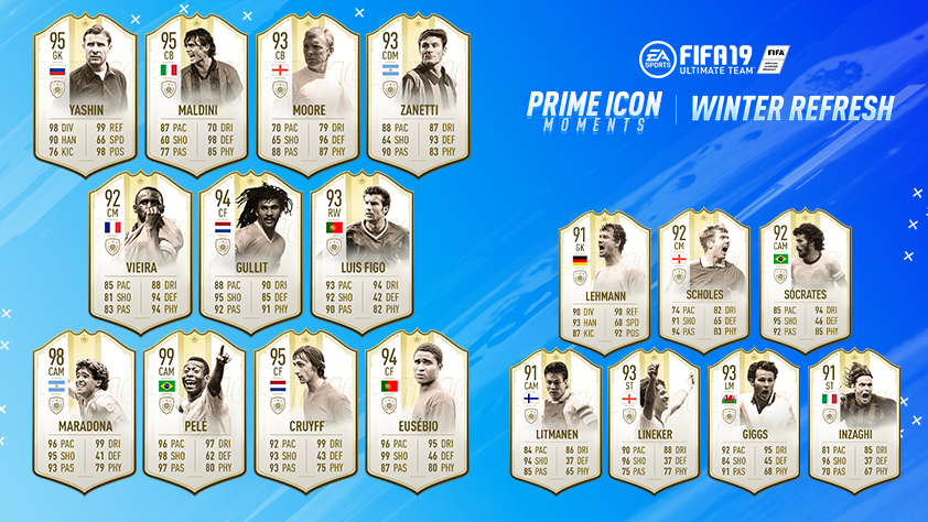 Icon Moments FIFA 19: Who are the New Prime Icons?